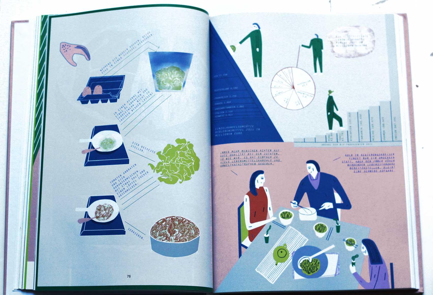 Anthropozän-Küche